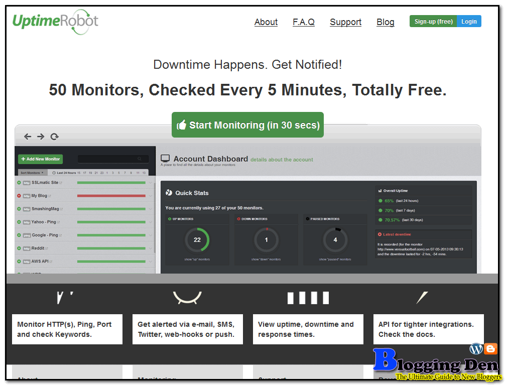 UptimeRobot monitoring services