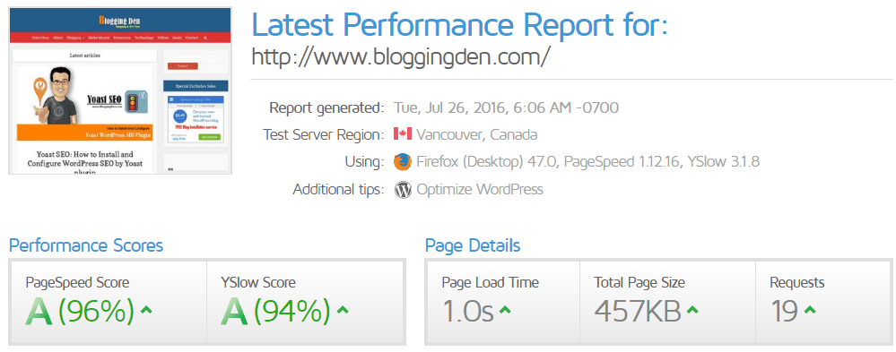 Page loading speed of my blog