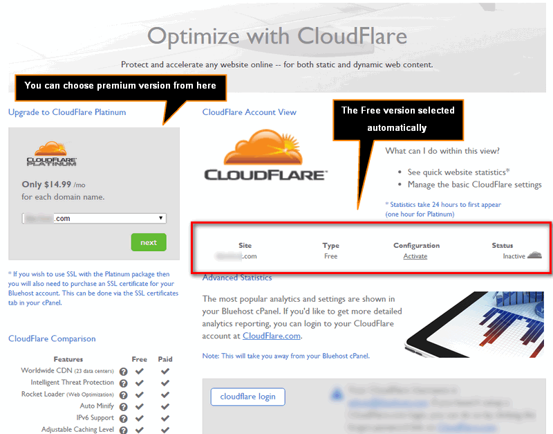 optimize with cloudflare from Bluehost hosting