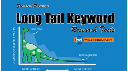 Free and Premium Long tail Keywords Research Tools in 2019