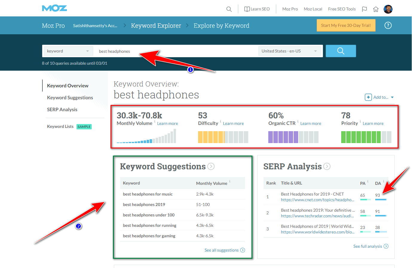 moz explorer for long tail keywords