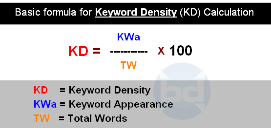 Keyword density calculation formula