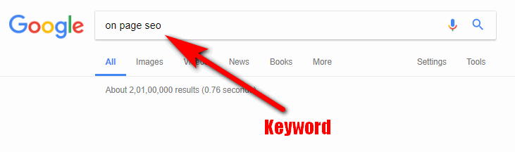 Complete Google friendly On Page SEO Checklist 2019 Guide