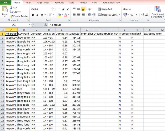 downloaded keywords data
