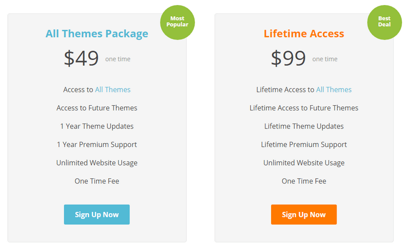 happythemes plans and pricing