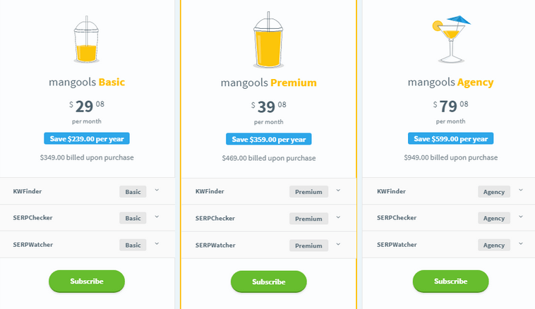 kwfinder plans and pricing
