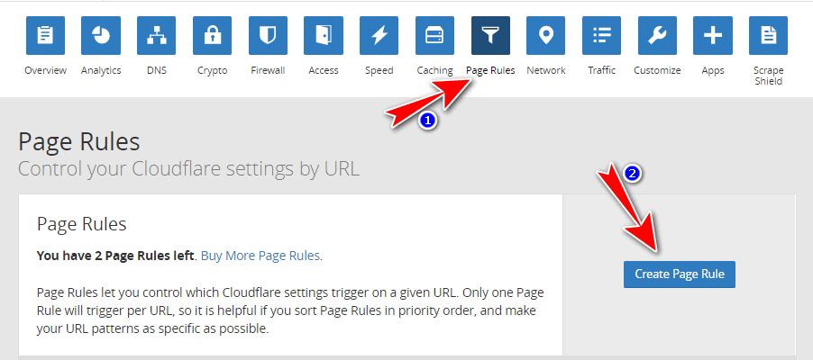 Create Page rule in cloudflare