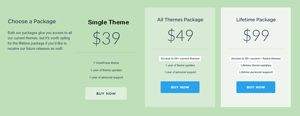 Theme-junkie themes plans and pricing