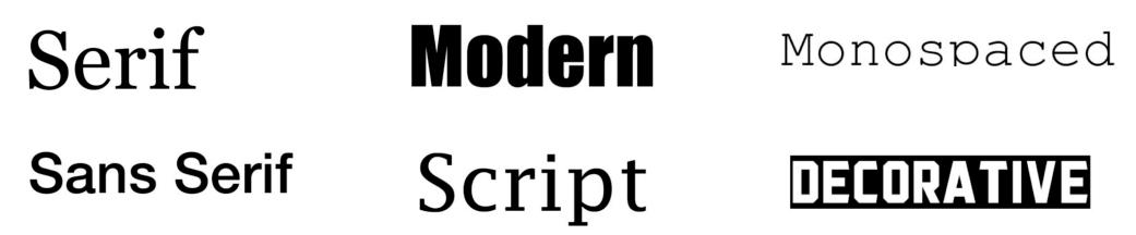 fonts types