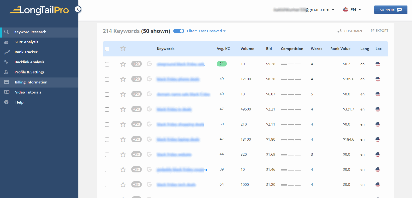 long tail pro keyword research result page
