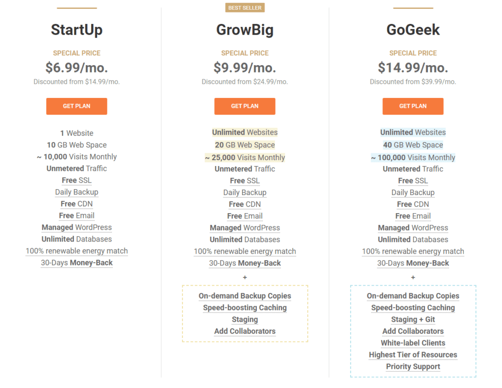siteground new prices - Shared, WordPRess and Woocommerce hosting plans