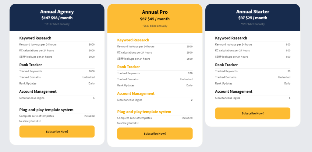 long tail pro pricing and plans
