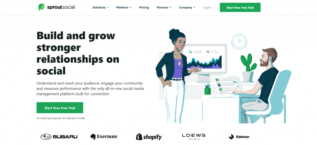 sproutsocial tool