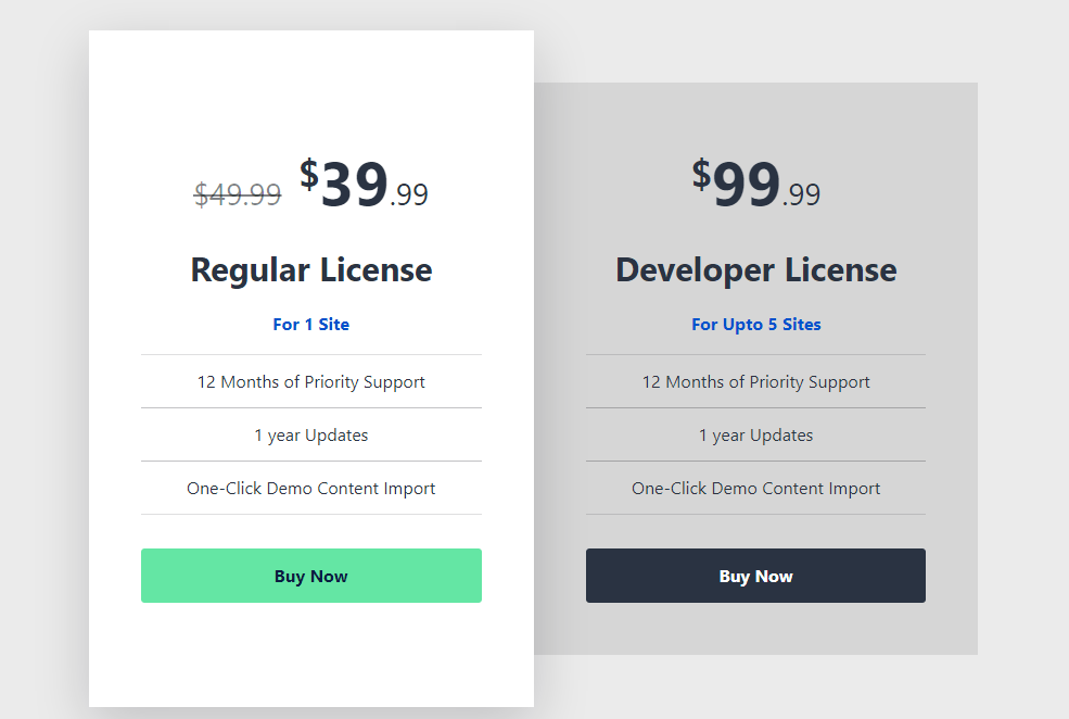 writee pro theme pricing