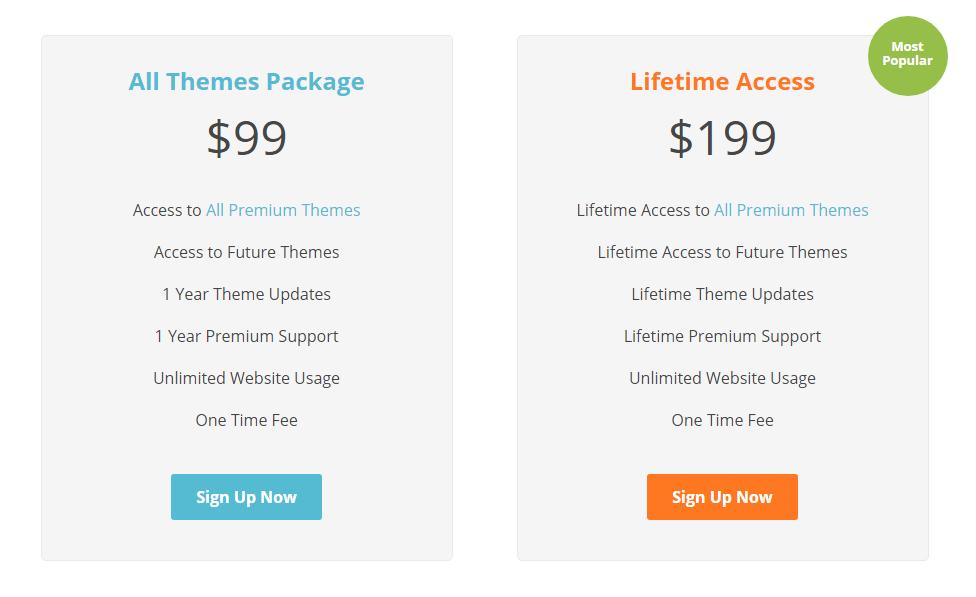 happythemes latest pricing